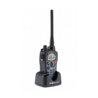 Communications & Radios